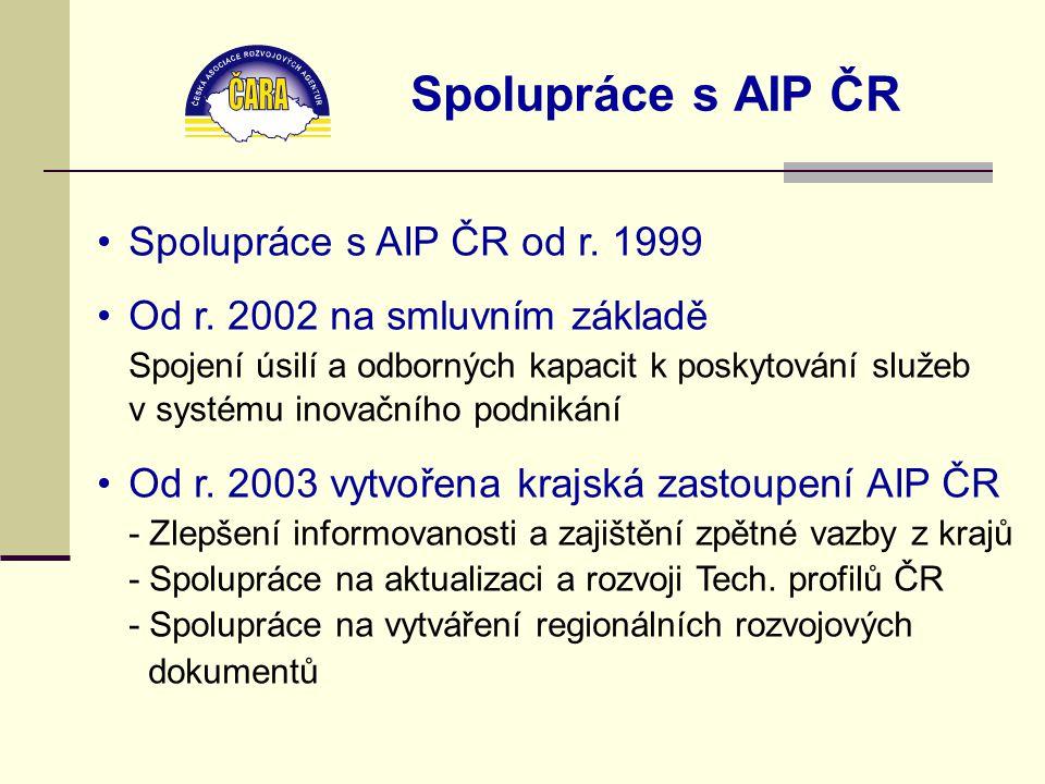 Spolupráce s AIP ČR od r. 1999 Od r. 2002 na smluvním základě Spojení úsilí a odborných kapacit k poskytování služeb v systému inovačního podnikání Od