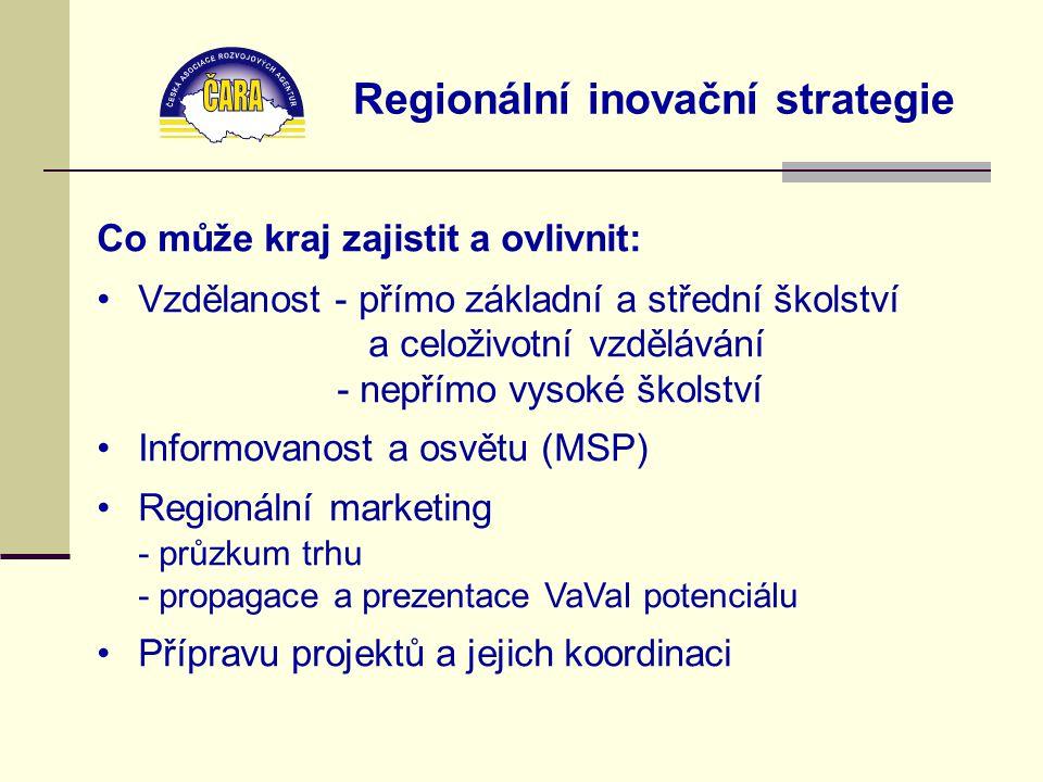 Regionální inovační strategie Co může kraj zajistit a ovlivnit: Vzdělanost - přímo základní a střední školství a celoživotní vzdělávání - nepřímo vysoké školství Informovanost a osvětu (MSP) Regionální marketing - průzkum trhu - propagace a prezentace VaVaI potenciálu Přípravu projektů a jejich koordinaci
