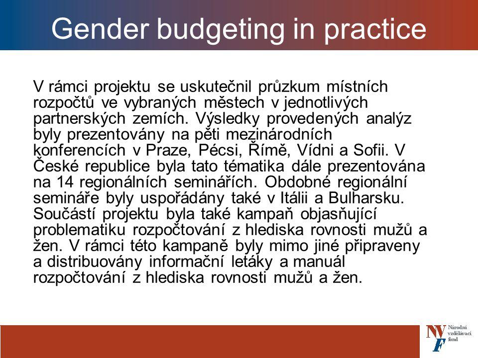 Gender budgeting in practice V rámci projektu se uskutečnil průzkum místních rozpočtů ve vybraných městech v jednotlivých partnerských zemích.