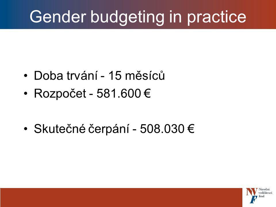 Gender budgeting in practice Doba trvání - 15 měsíců Rozpočet - 581.600 € Skutečné čerpání - 508.030 €