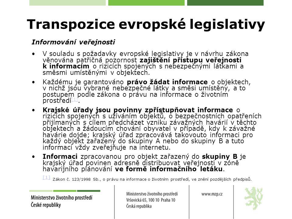 Informování veřejnosti V souladu s požadavky evropské legislativy je v návrhu zákona věnována patřičná pozornost zajištění přístupu veřejnosti k infor
