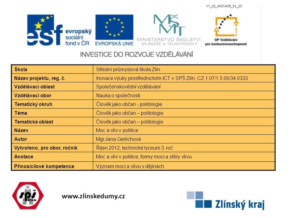 www.zlinskedumy.cz VY_32_INOVACE_51_20 ŠkolaStřední průmyslová škola Zlín Název projektu, reg.