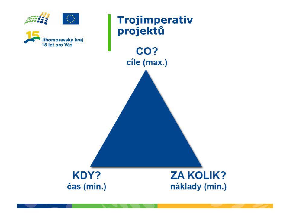 Obsah logického rámce Cíl projektu Výstupy projektu Činnosti a prostředky projektu sloužící k dosažení výstupů Ukazatelé naplnění cíle projektu Měřítka pro vyhodnocení projektu Předběžné podmínky (případně rizika) 36