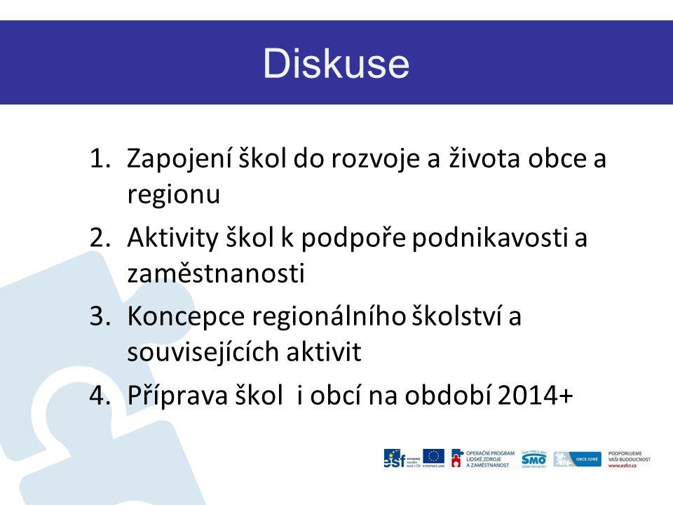 Diskuse 1.Zapojení škol do rozvoje a života obce a regionu 2.Aktivity škol k podpoře podnikavosti a zaměstnanosti 3.Koncepce regionálního školství a s