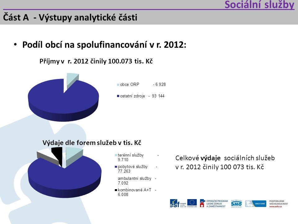 Sociální služby Část A - Výstupy analytické části Podíl obcí na spolufinancování v r. 2012: Celkové výdaje sociálních služeb v r. 2012 činily 100 073
