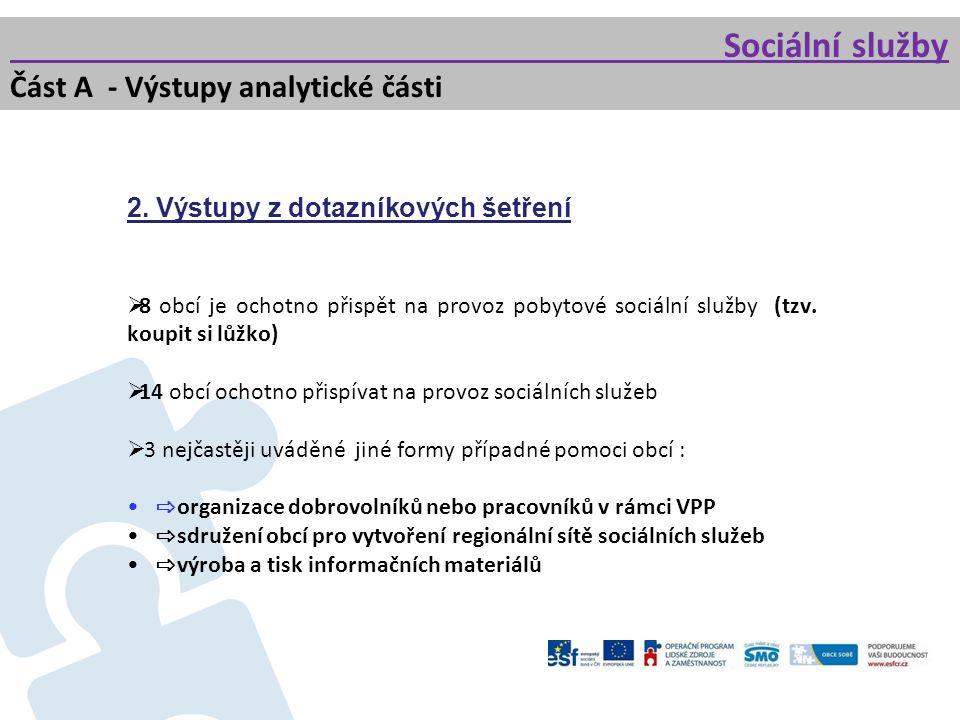 Sociální služby Část A - Výstupy analytické části 2. Výstupy z dotazníkových šetření  8 obcí je ochotno přispět na provoz pobytové sociální služby (t