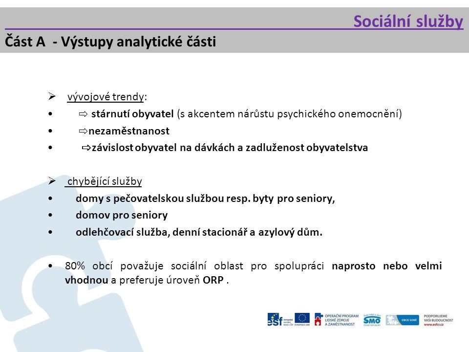 Sociální služby Část A - Výstupy analytické části  vývojové trendy: ⇨ stárnutí obyvatel (s akcentem nárůstu psychického onemocnění) ⇨ nezaměstnanost