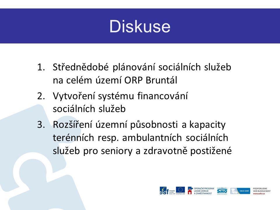 1.Střednědobé plánování sociálních služeb na celém území ORP Bruntál 2.Vytvoření systému financování sociálních služeb 3.Rozšíření územní působnosti a