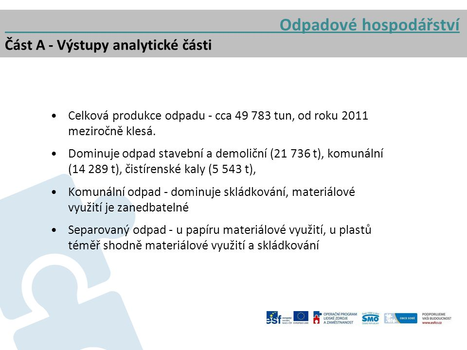 Celková produkce odpadu - cca 49 783 tun, od roku 2011 meziročně klesá. Dominuje odpad stavební a demoliční (21 736 t), komunální (14 289 t), čistíren