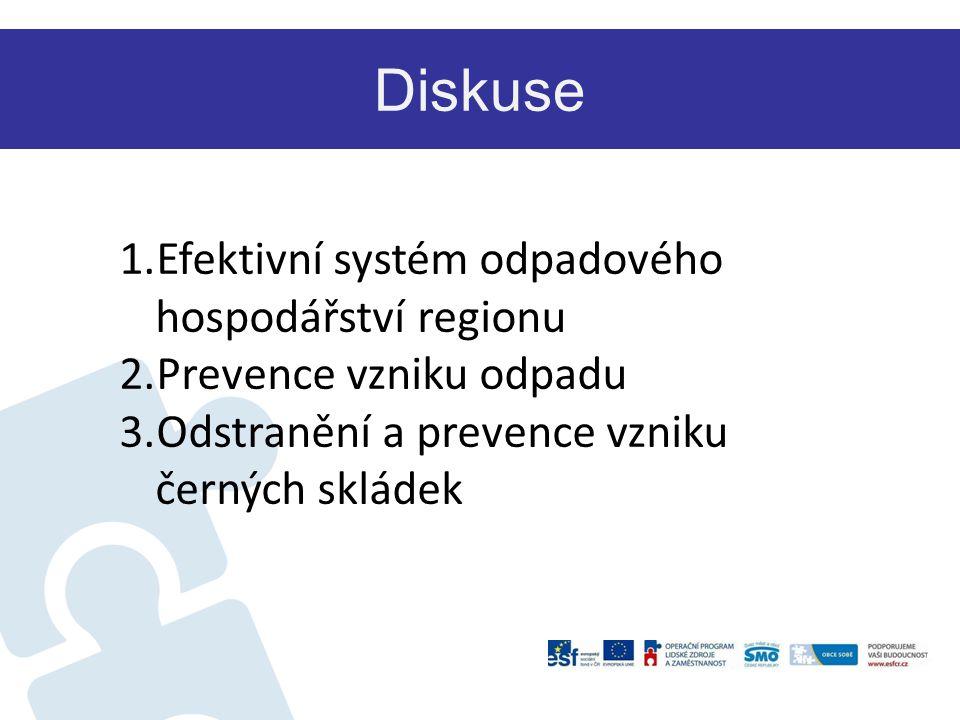 1.Efektivní systém odpadového hospodářství regionu 2.Prevence vzniku odpadu 3.Odstranění a prevence vzniku černých skládek Diskuse