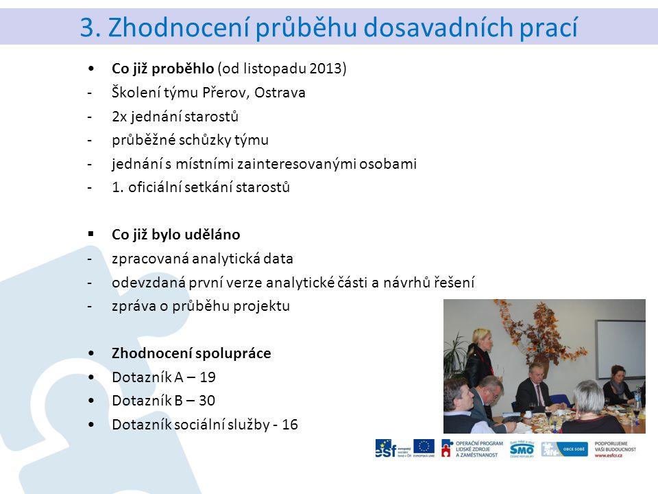 3. Zhodnocení průběhu dosavadních prací Co již proběhlo (od listopadu 2013) -Školení týmu Přerov, Ostrava -2x jednání starostů -průběžné schůzky týmu