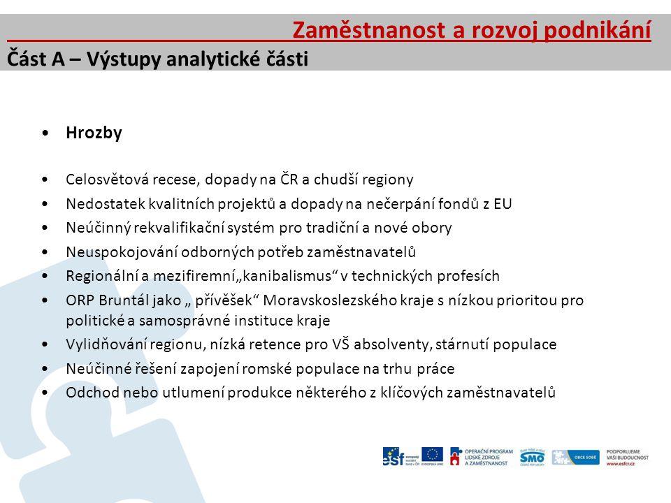 Hrozby Celosvětová recese, dopady na ČR a chudší regiony Nedostatek kvalitních projektů a dopady na nečerpání fondů z EU Neúčinný rekvalifikační systé