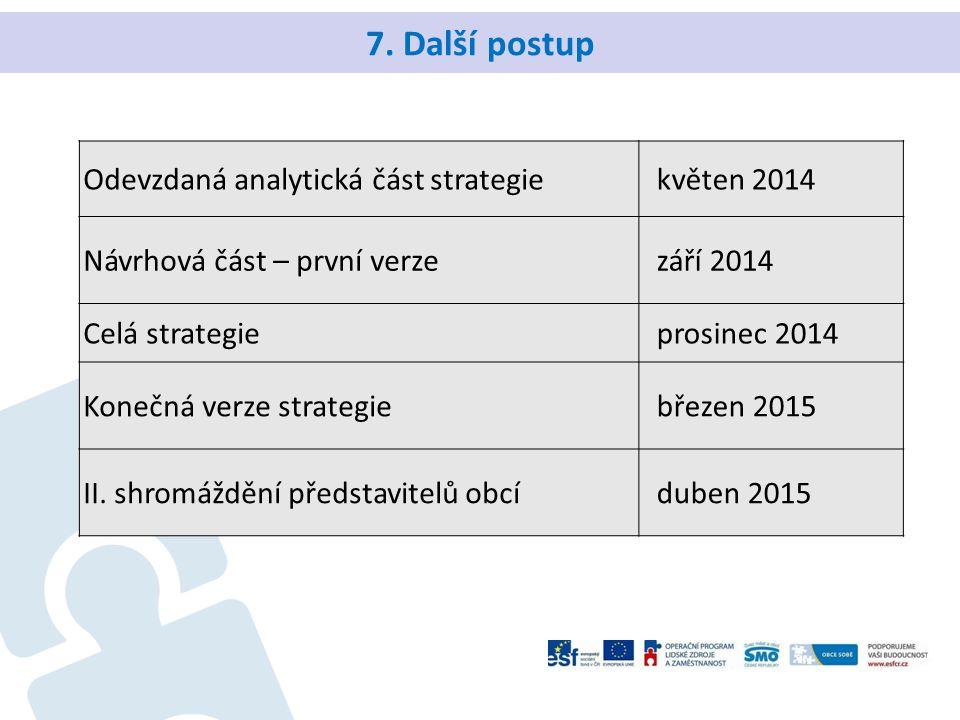 7. Další postup Odevzdaná analytická část strategie květen 2014 Návrhová část – první verze září 2014 Celá strategie prosinec 2014 Konečná verze strat