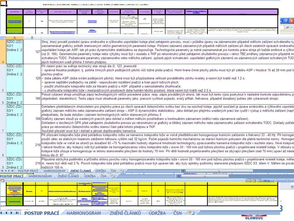 18 Předpisy Předpisy pro geodety Předpis SŽDC SR 2/1 (S) - Postup prací a jejich přejímek při směrové a výškové úpravě kolejí a výhybek K dispozici na