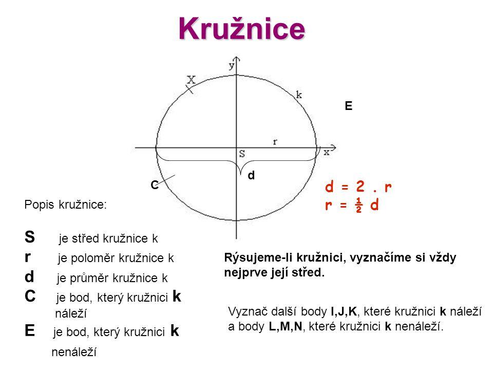 Kruh x S Popis kruhu: S je střed kruhu m r je poloměr kruhu m – vyznač jej do obrázku d je průměr kruhu m Dále vyznač body A,B,C, které kruhu náleží a body D,E,F, které kruhu nenáleží.