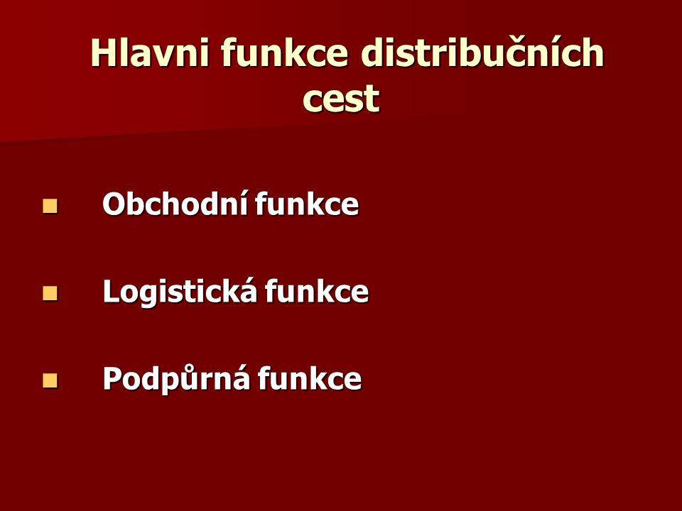 Hlavni funkce distribučních cest Hlavni funkce distribučních cest Obchodní funkce Obchodní funkce Logistická funkce Logistická funkce Podpůrná funkce Podpůrná funkce