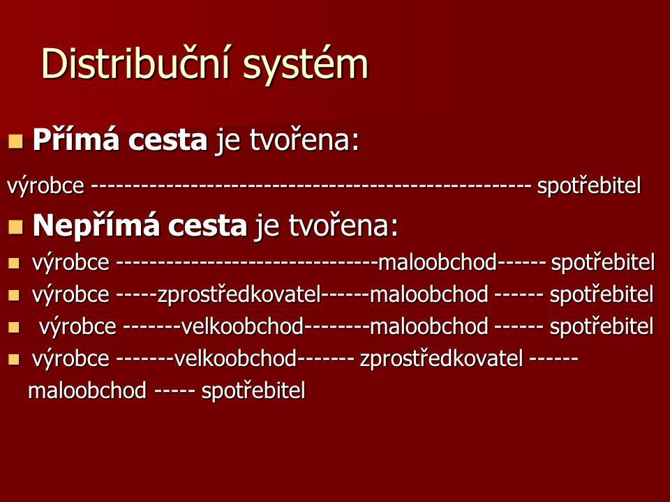 Distribuční systém Přímá cesta je tvořena: Přímá cesta je tvořena: výrobce ------------------------------------------------------ spotřebitel Nepřímá cesta je tvořena: Nepřímá cesta je tvořena: výrobce --------------------------------maloobchod------ spotřebitel výrobce --------------------------------maloobchod------ spotřebitel výrobce -----zprostředkovatel------maloobchod ------ spotřebitel výrobce -----zprostředkovatel------maloobchod ------ spotřebitel výrobce -------velkoobchod--------maloobchod ------ spotřebitel výrobce -------velkoobchod--------maloobchod ------ spotřebitel výrobce -------velkoobchod------- zprostředkovatel ------ výrobce -------velkoobchod------- zprostředkovatel ------ maloobchod ----- spotřebitel maloobchod ----- spotřebitel