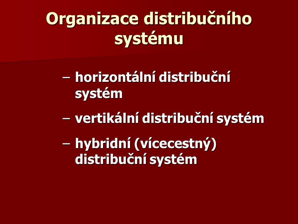 Organizace distribučního systému –horizontální distribuční systém –vertikální distribuční systém –hybridní (vícecestný) distribuční systém