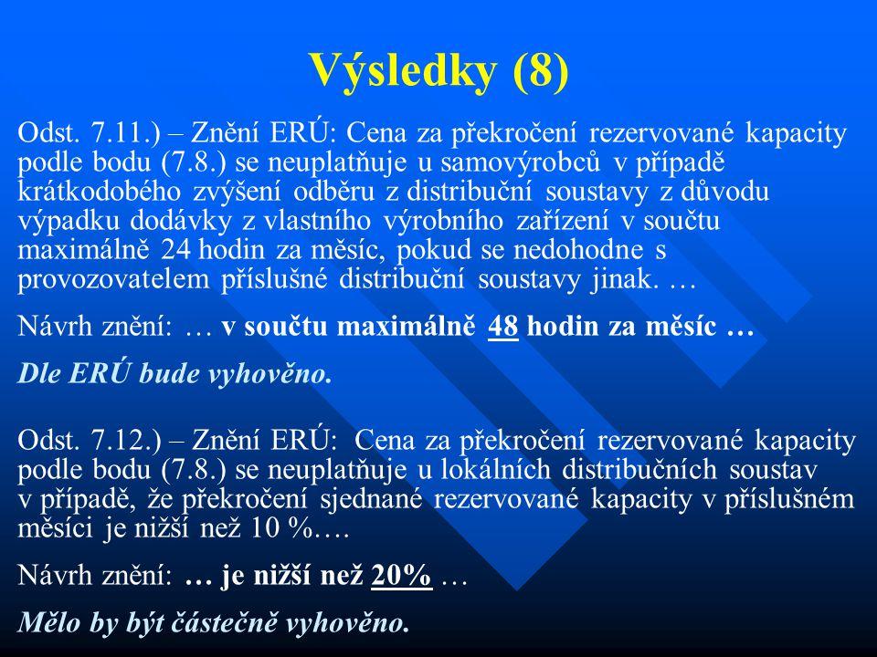 Výsledky (8) Odst. 7.11.) – Znění ERÚ: Cena za překročení rezervované kapacity podle bodu (7.8.) se neuplatňuje u samovýrobců v případě krátkodobého z