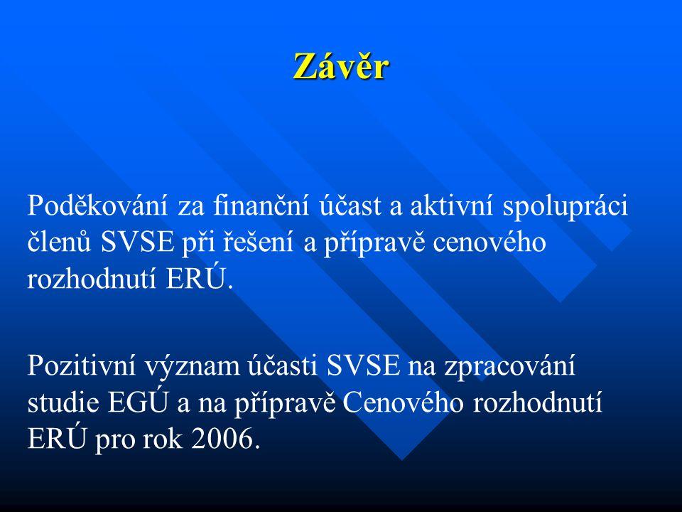 Závěr Poděkování za finanční účast a aktivní spolupráci členů SVSE při řešení a přípravě cenového rozhodnutí ERÚ. Pozitivní význam účasti SVSE na zpra