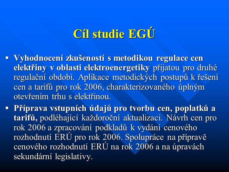 Cíl studie EGÚ  Vyhodnocení zkušeností s metodikou regulace cen elektřiny v oblasti elektroenergetiky přijatou pro druhé regulační období. Aplikace m
