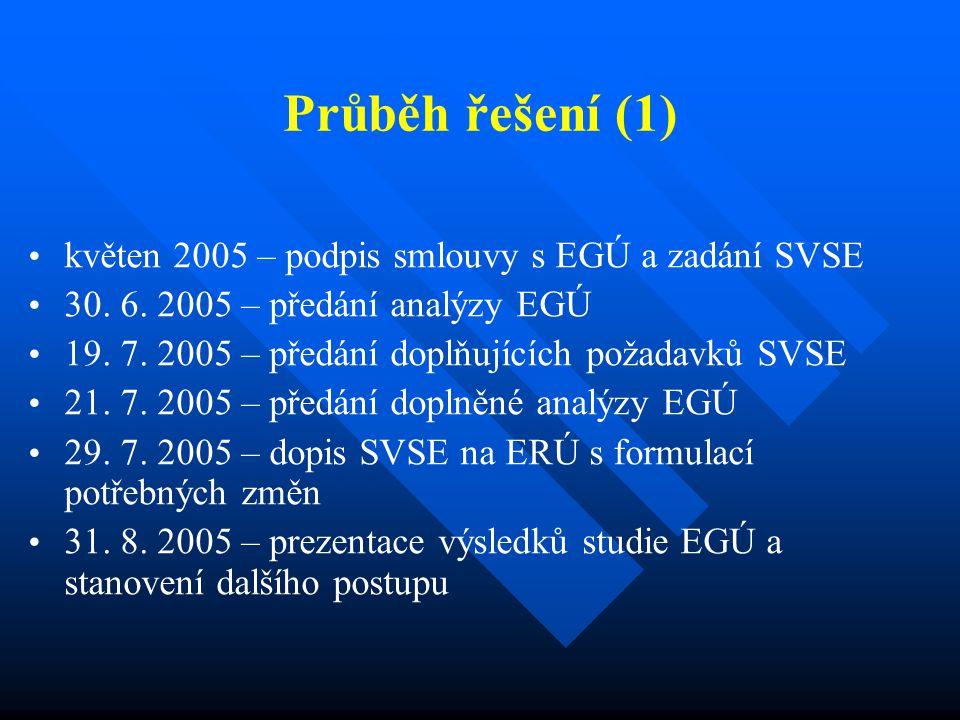 Průběh řešení (1) květen 2005 – podpis smlouvy s EGÚ a zadání SVSE 30. 6. 2005 – předání analýzy EGÚ 19. 7. 2005 – předání doplňujících požadavků SVSE
