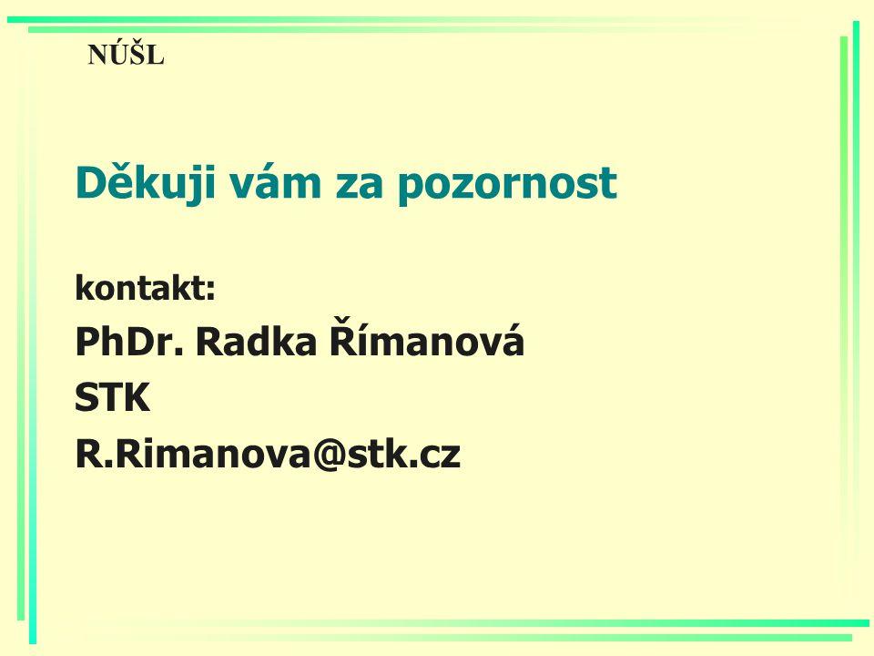 Děkuji vám za pozornost kontakt: PhDr. Radka Římanová STK R.Rimanova@stk.cz NÚŠL