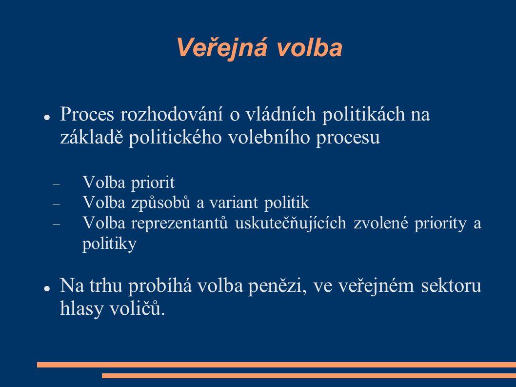Veřejná volba Proces rozhodování o vládních politikách na základě politického volebního procesu  Volba priorit  Volba způsobů a variant politik  Volba reprezentantů uskutečňujících zvolené priority a politiky Na trhu probíhá volba penězi, ve veřejném sektoru hlasy voličů.