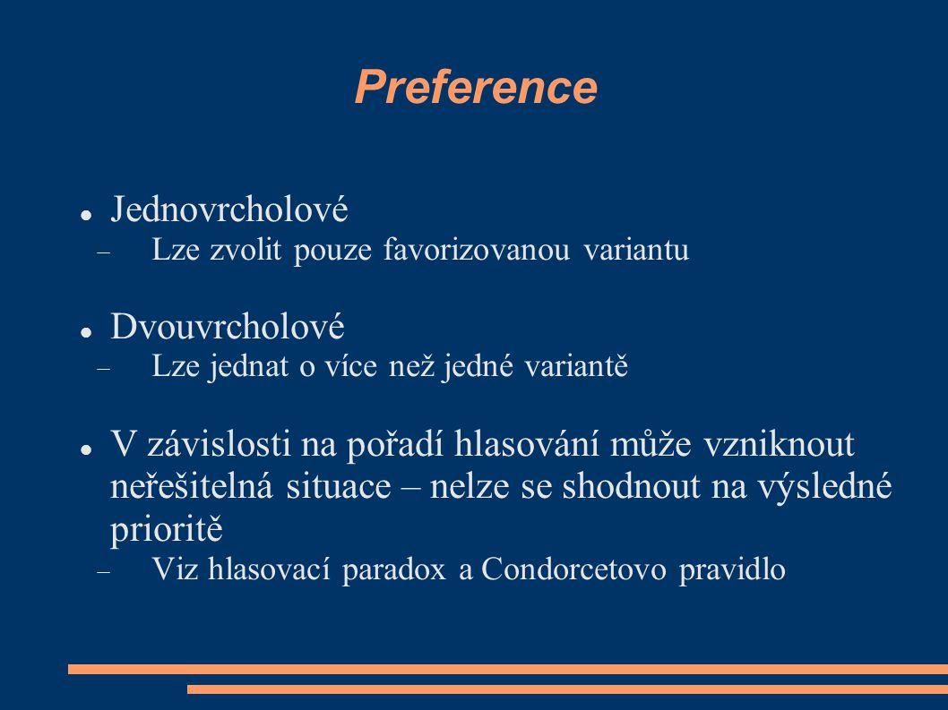 Preference Jednovrcholové  Lze zvolit pouze favorizovanou variantu Dvouvrcholové  Lze jednat o více než jedné variantě V závislosti na pořadí hlasování může vzniknout neřešitelná situace – nelze se shodnout na výsledné prioritě  Viz hlasovací paradox a Condorcetovo pravidlo