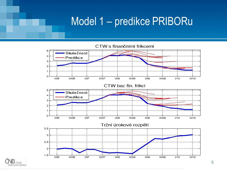 5 Model 1 – predikce PRIBORu
