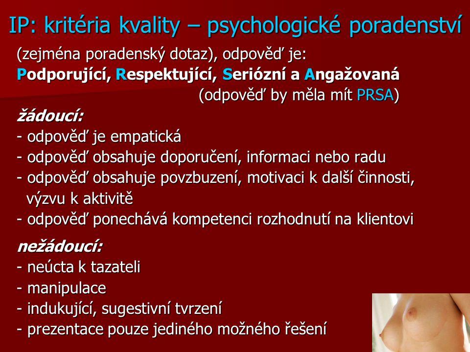 IP: kritéria kvality – psychologické poradenství (zejména poradenský dotaz), odpověď je: Podporující, Respektující, Seriózní a Angažovaná (odpověď by měla mít PRSA) (odpověď by měla mít PRSA)žádoucí: - odpověď je empatická - odpověď obsahuje doporučení, informaci nebo radu - odpověď obsahuje povzbuzení, motivaci k další činnosti, výzvu k aktivitě výzvu k aktivitě - odpověď ponechává kompetenci rozhodnutí na klientovi nežádoucí: - neúcta k tazateli - manipulace - indukující, sugestivní tvrzení - prezentace pouze jediného možného řešení