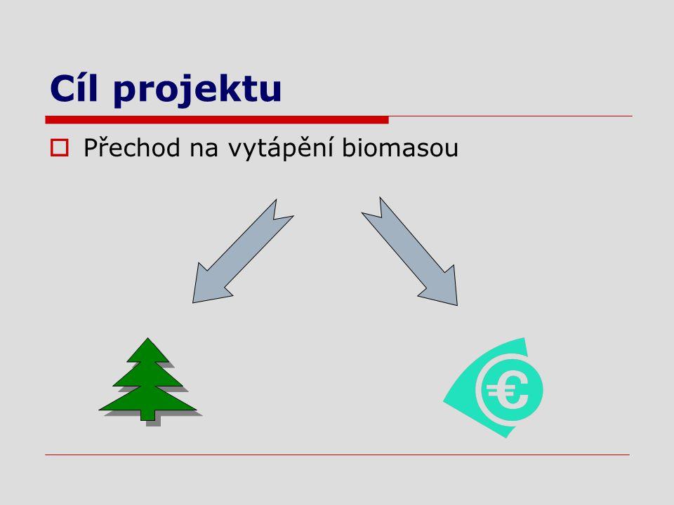 Cíl projektu  Přechod na vytápění biomasou