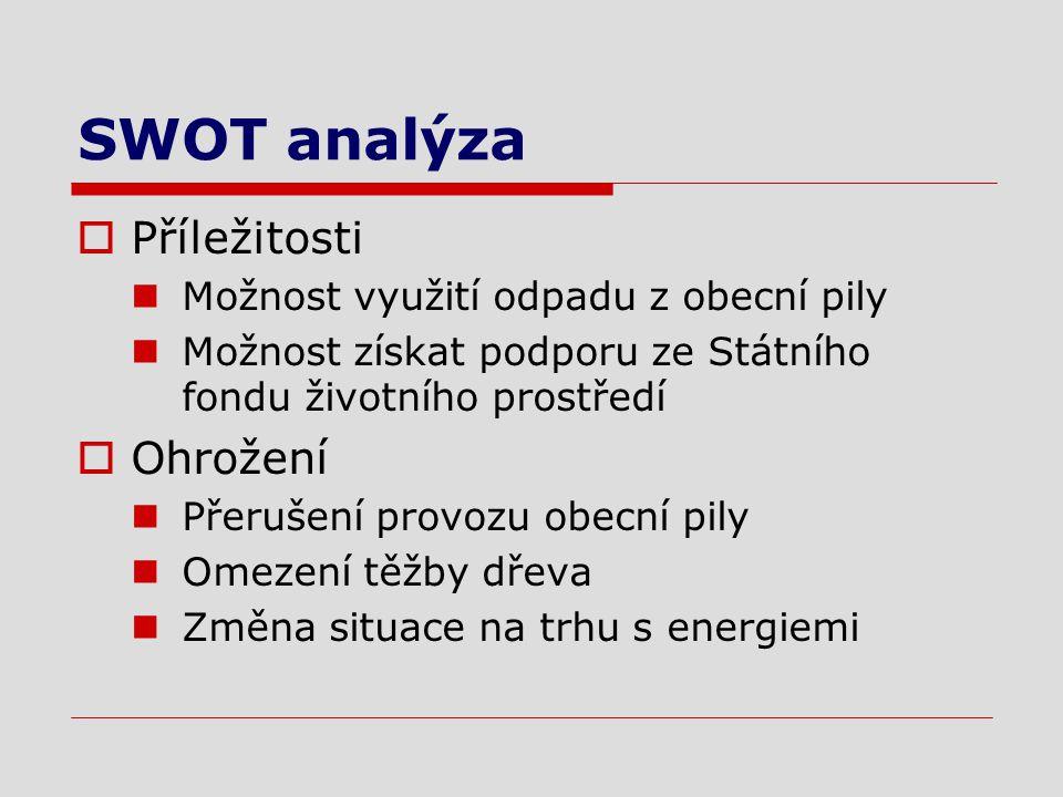 SWOT analýza  Příležitosti Možnost využití odpadu z obecní pily Možnost získat podporu ze Státního fondu životního prostředí  Ohrožení Přerušení provozu obecní pily Omezení těžby dřeva Změna situace na trhu s energiemi
