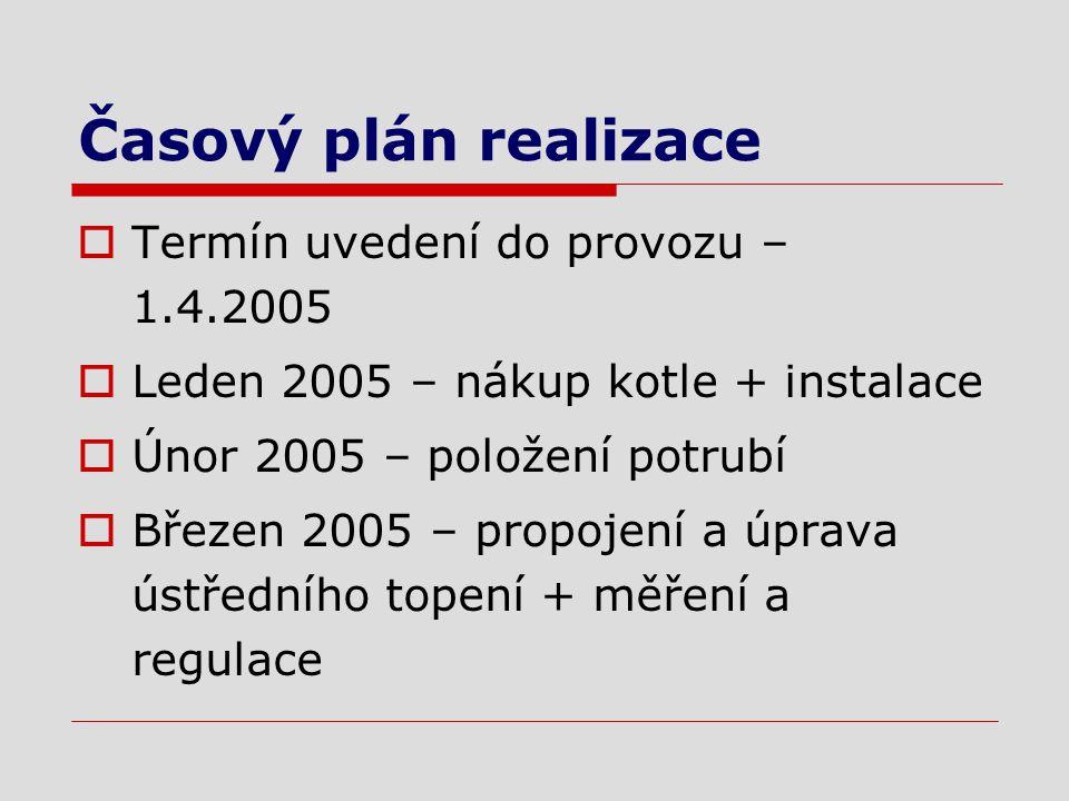 Časový plán realizace  Termín uvedení do provozu – 1.4.2005  Leden 2005 – nákup kotle + instalace  Únor 2005 – položení potrubí  Březen 2005 – propojení a úprava ústředního topení + měření a regulace
