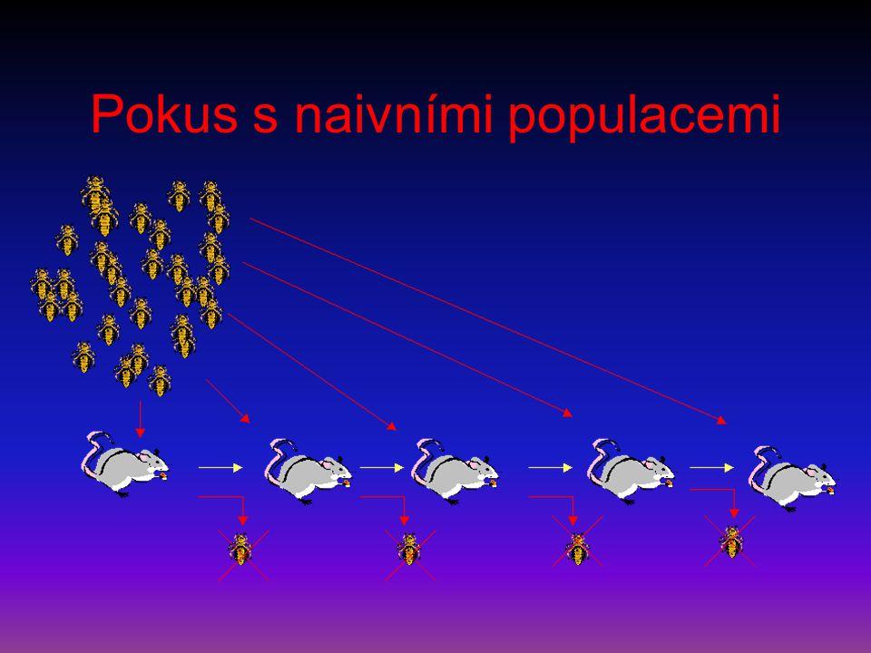 Pokus s naivními populacemi