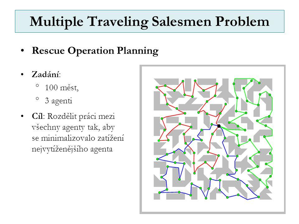 Multiple Traveling Salesmen Problem Zadání:  100 měst,  3 agenti Cíl: Rozdělit práci mezi všechny agenty tak, aby se minimalizovalo zatížení nejvytíženějšího agenta Rescue Operation Planning