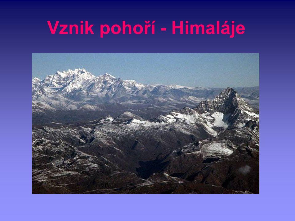 Vznik pohoří - Himaláje