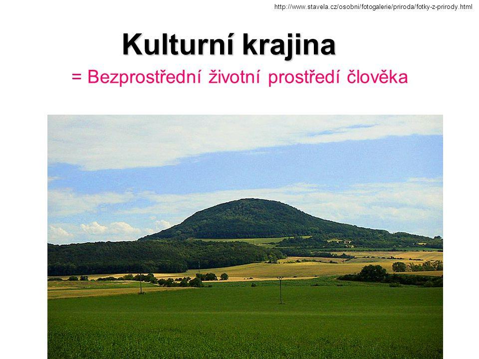 Kulturní krajina = Bezprostřední životní prostředí člověka http://www.stavela.cz/osobni/fotogalerie/priroda/fotky-z-prirody.html