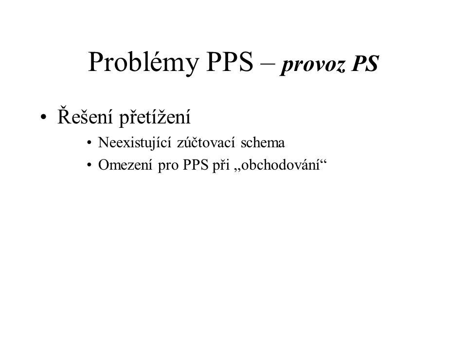 """Problémy PPS – provoz PS Řešení přetížení Neexistující zúčtovací schema Omezení pro PPS při """"obchodování"""