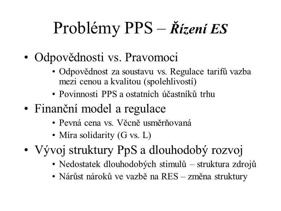 Problémy PPS – Řízení ES Odpovědnosti vs. Pravomoci Odpovědnost za soustavu vs. Regulace tarifů vazba mezi cenou a kvalitou (spolehlivostí) Povinnosti