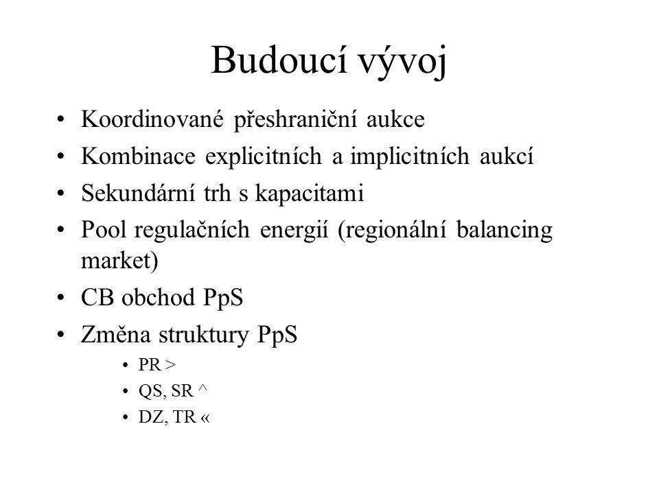 Budoucí vývoj Koordinované přeshraniční aukce Kombinace explicitních a implicitních aukcí Sekundární trh s kapacitami Pool regulačních energií (regionální balancing market) CB obchod PpS Změna struktury PpS PR > QS, SR ^ DZ, TR «