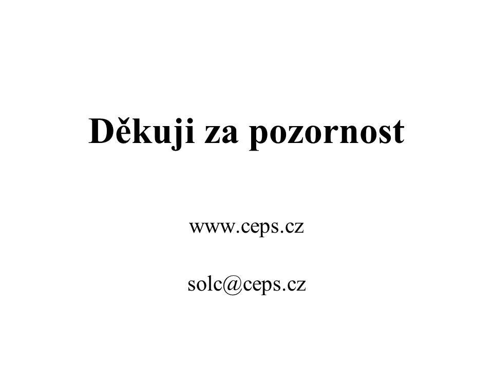 Děkuji za pozornost www.ceps.cz solc@ceps.cz
