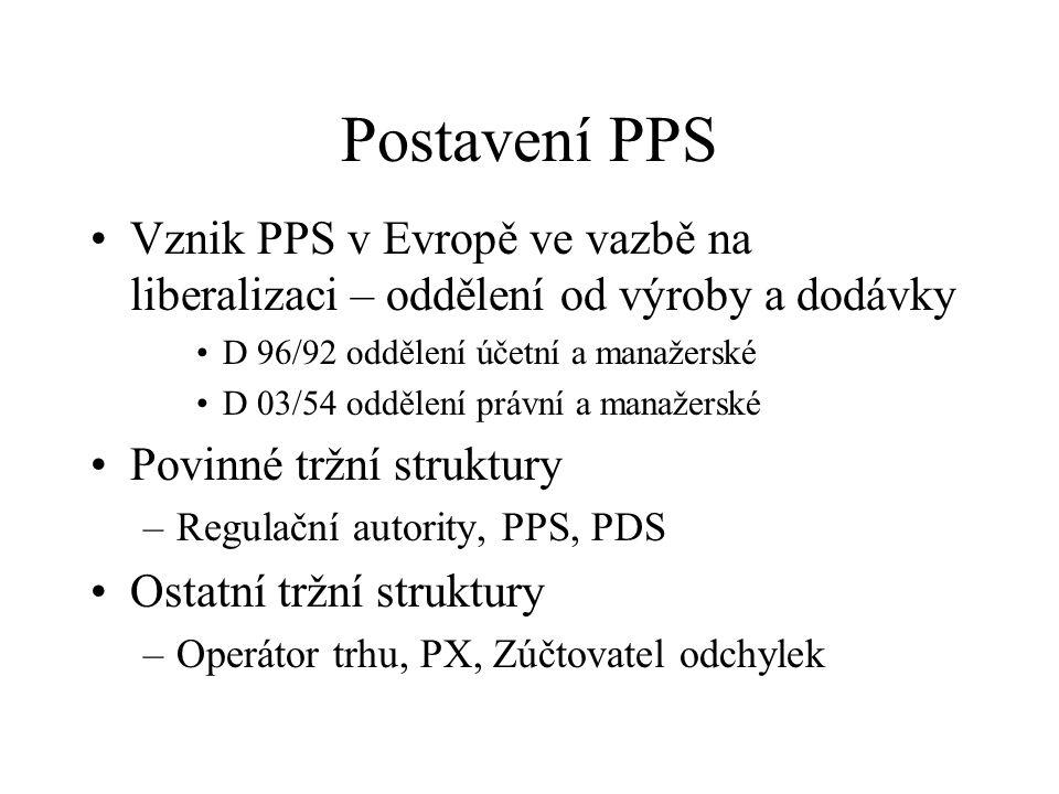 Postavení PPS Vznik PPS v Evropě ve vazbě na liberalizaci – oddělení od výroby a dodávky D 96/92 oddělení účetní a manažerské D 03/54 oddělení právní