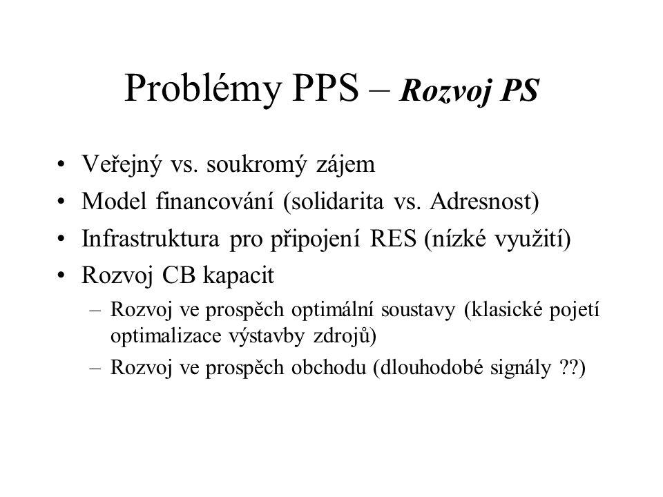 Problémy PPS – Rozvoj PS Veřejný vs. soukromý zájem Model financování (solidarita vs. Adresnost) Infrastruktura pro připojení RES (nízké využití) Rozv