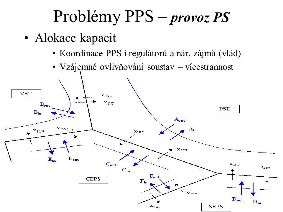 Problémy PPS – provoz PS Alokace kapacit Koordinace PPS i regulátorů a nár. zájmů (vlád) Vzájemné ovlivňování soustav – vícestrannost