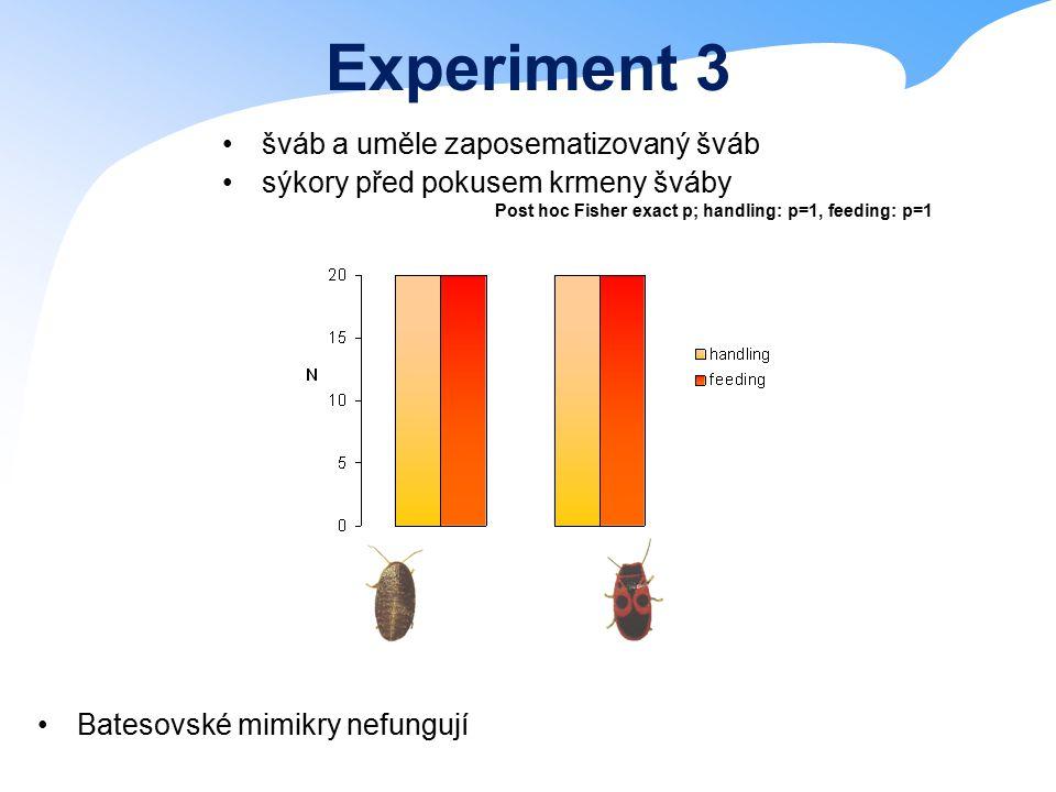 Experiment 3 šváb a uměle zaposematizovaný šváb sýkory před pokusem krmeny šváby Batesovské mimikry nefungují Post hoc Fisher exact p; handling: p=1, feeding: p=1