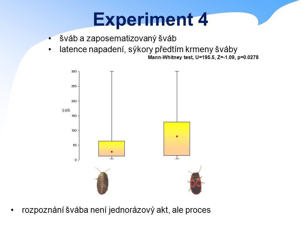 Experiment 4 šváb a zaposematizovaný šváb latence napadení, sýkory předtím krmeny šváby rozpoznání švába není jednorázový akt, ale proces Mann-Whitney test, U=195.5, Z=-1.09, p=0.0278