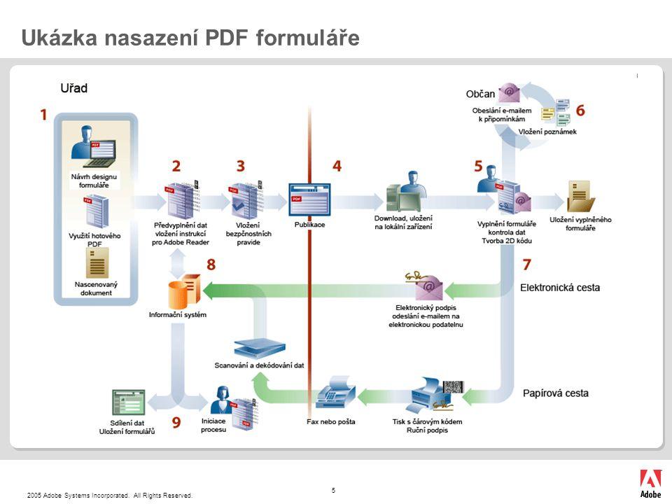 2005 Adobe Systems Incorporated. All Rights Reserved. 5 Ukázka nasazení PDF formuláře