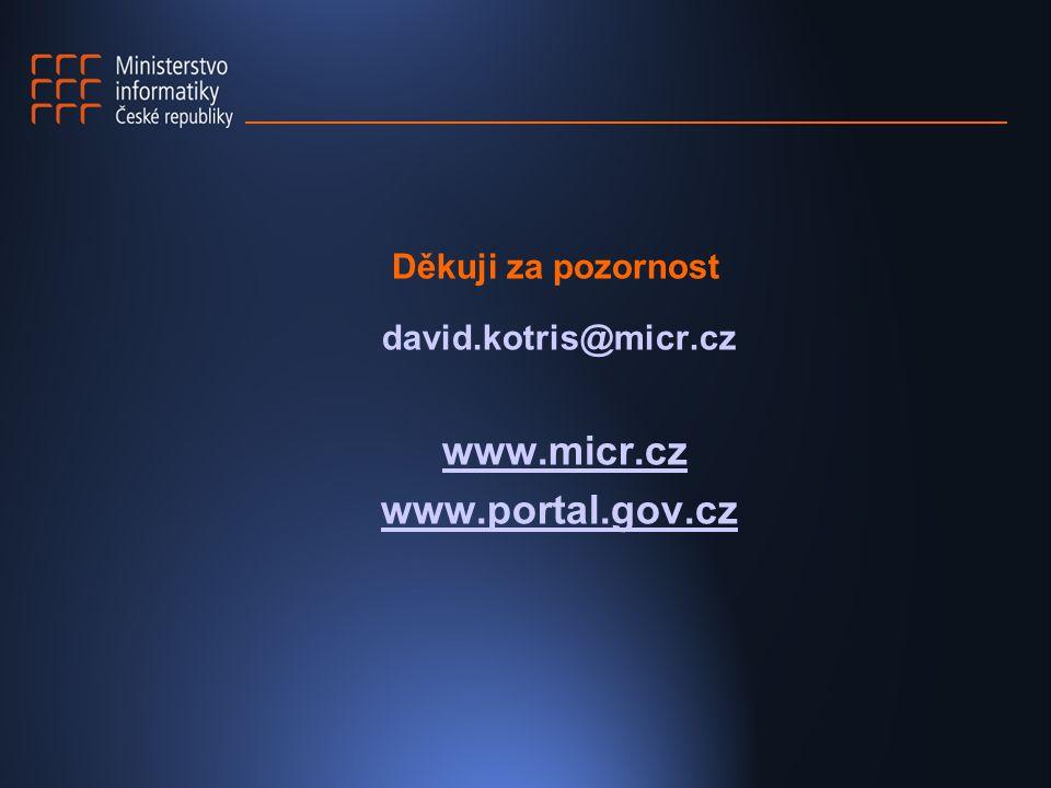 Děkuji za pozornost david.kotris@micr.cz www.micr.cz www.portal.gov.cz