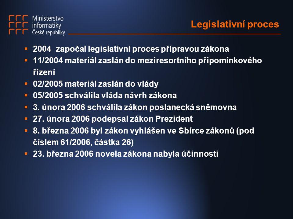 Legislativní proces  2004 započal legislativní proces přípravou zákona  11/2004 materiál zaslán do meziresortního připomínkového řízení  02/2005 ma